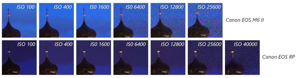 Vollformat vs. APS-C im Vergleich Bildqualität